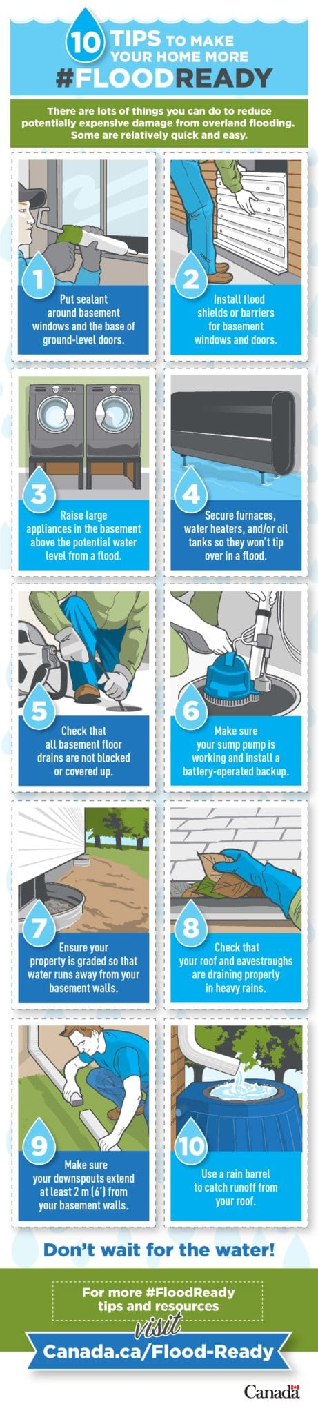 Flood Ready Infographic