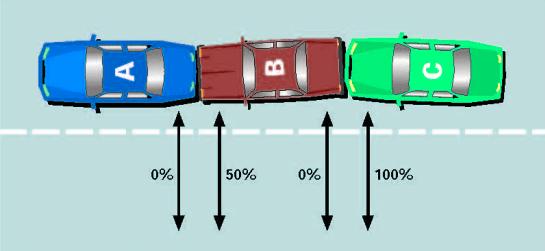 diagram 11.3