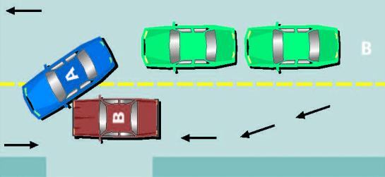 diagram 12.7