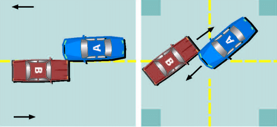 diagram 14.2
