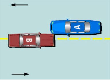 diagram 14.4