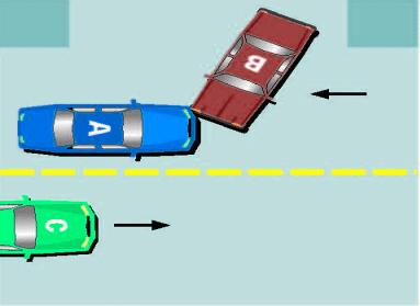 diagram 14.6